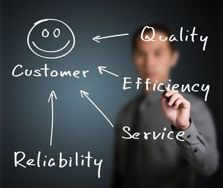 image from www.customer-service.com
